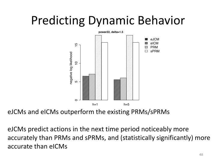 Predicting Dynamic Behavior
