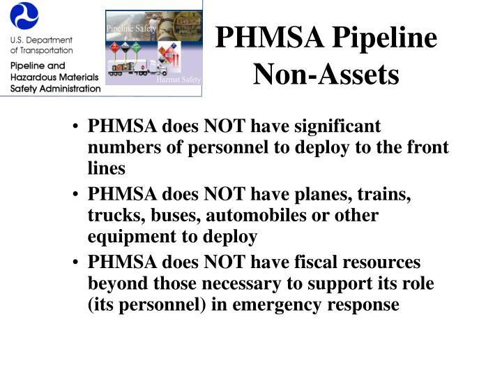PHMSA Pipeline