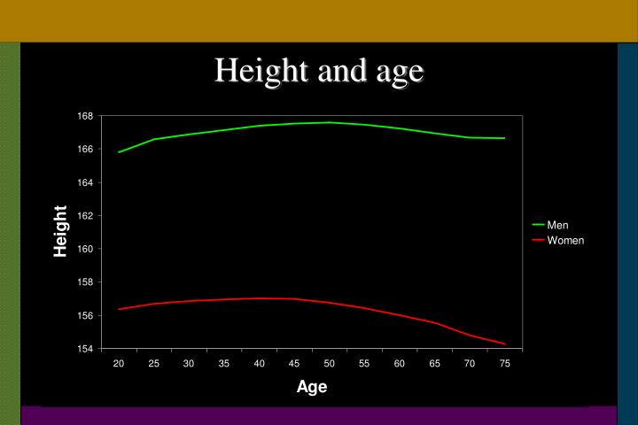 Height and age
