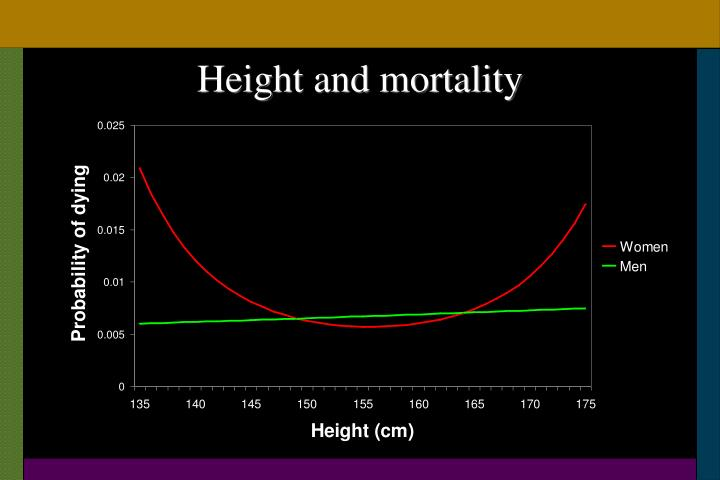 Height and mortality