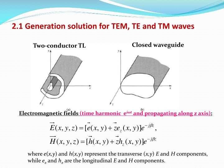 2.1 Generation solution for TEM, TE and TM waves
