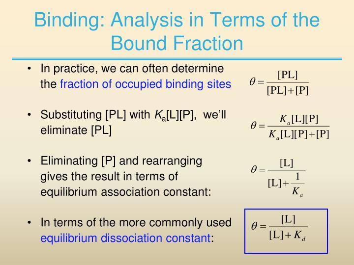 Binding: Analysis in Terms of the Bound Fraction