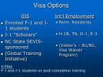 visa options