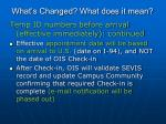 what s changed what does it mean1