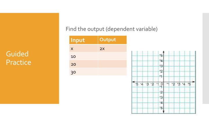 Find the output (dependent variable)