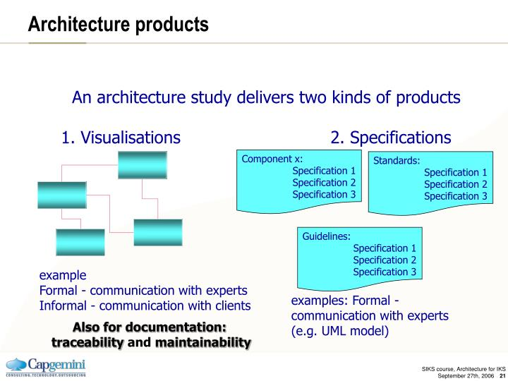 Architecture products