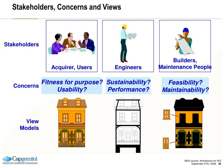 Stakeholders, Concerns and Views