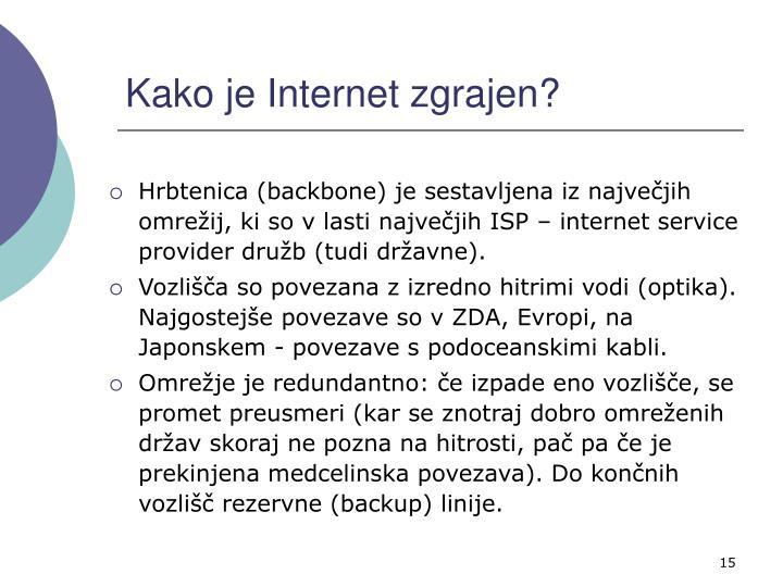 Kako je Internet zgrajen?