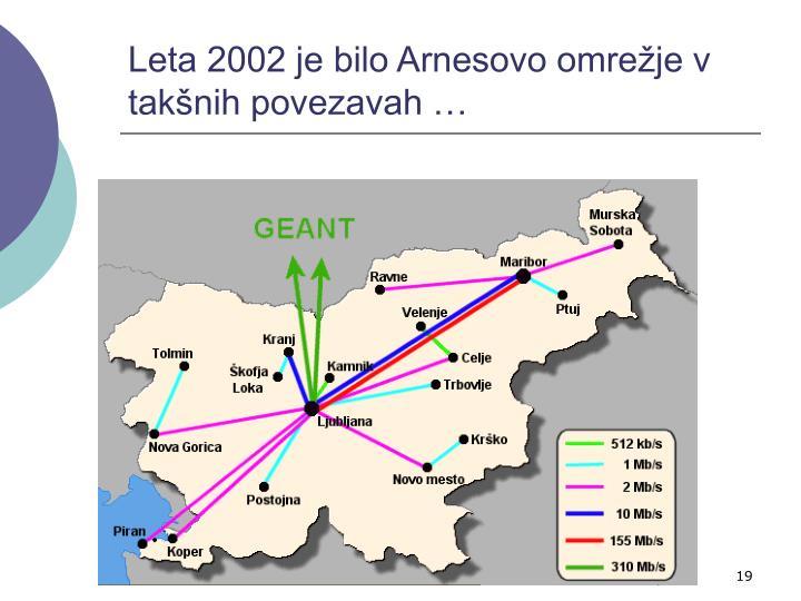 Leta 2002 je bilo Arnesovo omrežje v takšnih povezavah …