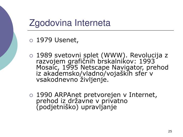 Zgodovina Interneta