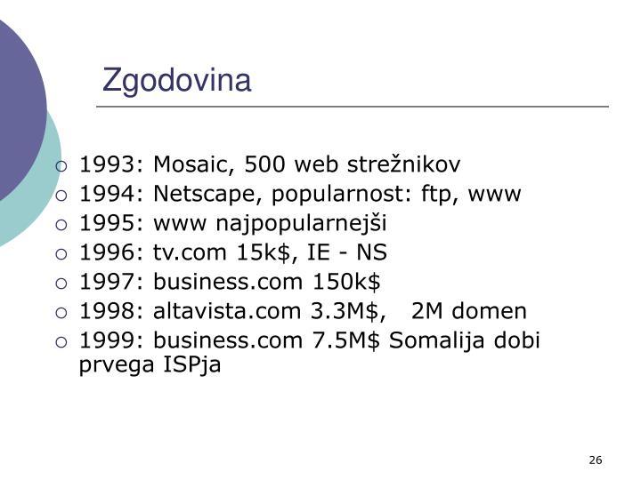 1993: Mosaic, 500 web strežnikov