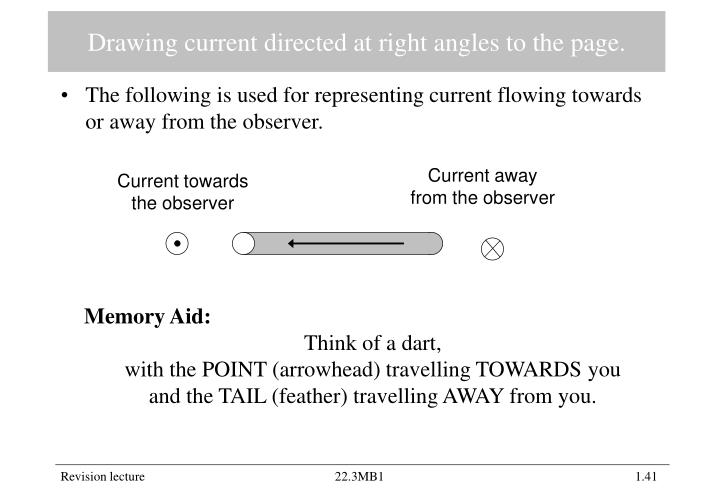 Drawing current directed at right angles to the page.