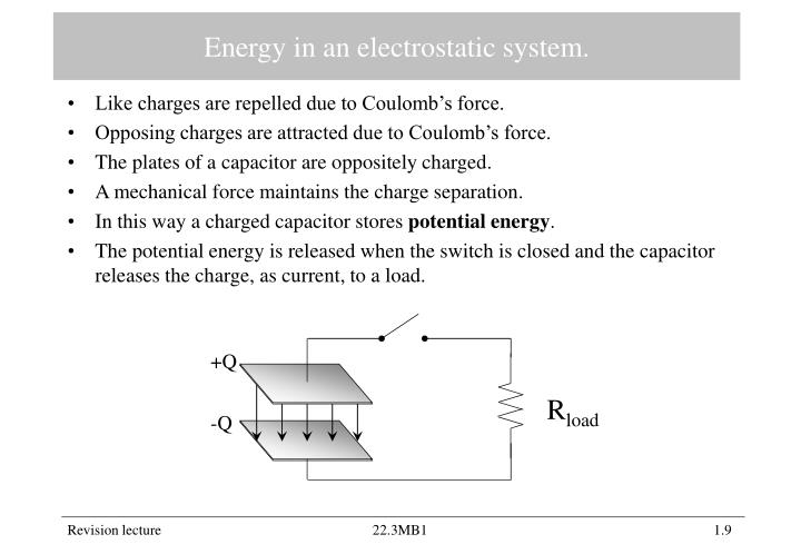 Energy in an electrostatic system.