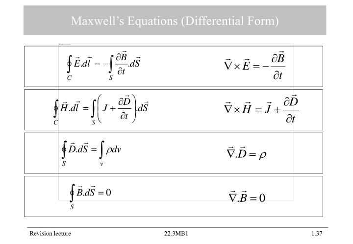 Maxwell's Equations (Differential Form)