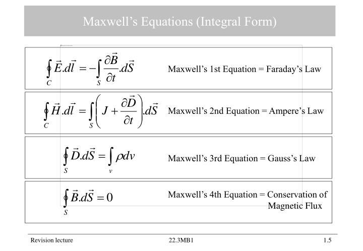 Maxwell's Equations (Integral Form)