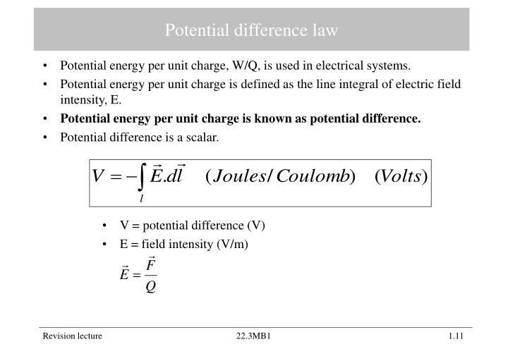 Potential difference law