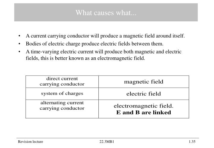 What causes what...