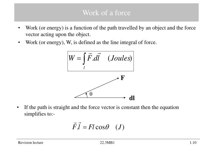 Work of a force