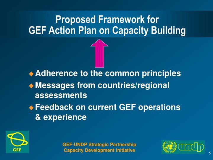 Proposed Framework for