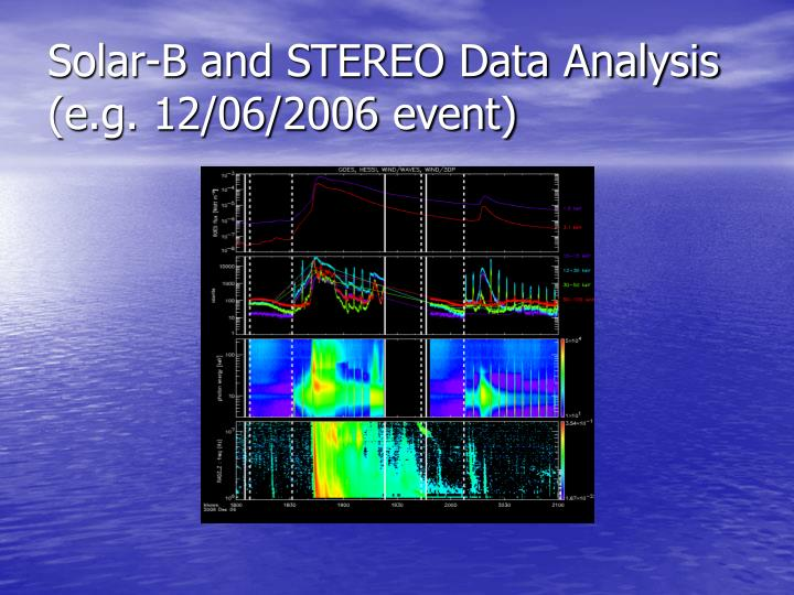 Solar-B and STEREO Data Analysis (e.g. 12/06/2006 event)