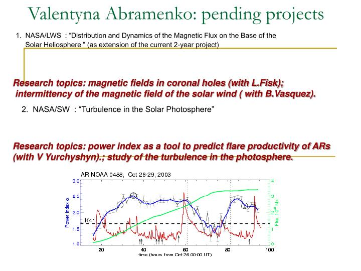 Valentyna Abramenko: pending projects