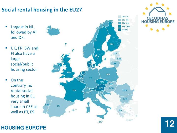 Social rental housing in the EU27