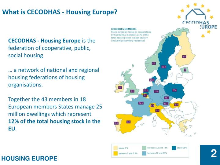 What is CECODHAS - Housing Europe?