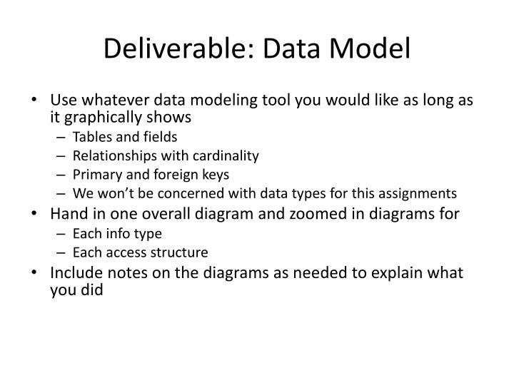Deliverable: Data Model