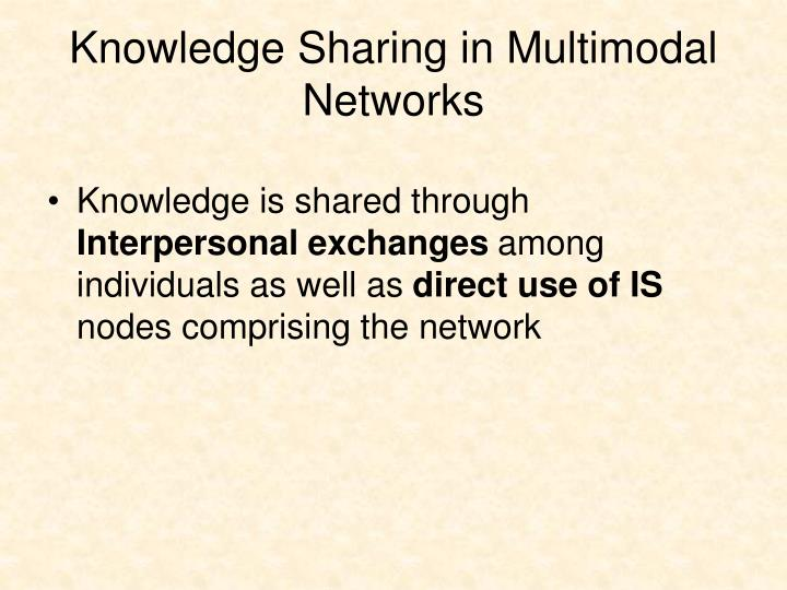 Knowledge Sharing in Multimodal Networks