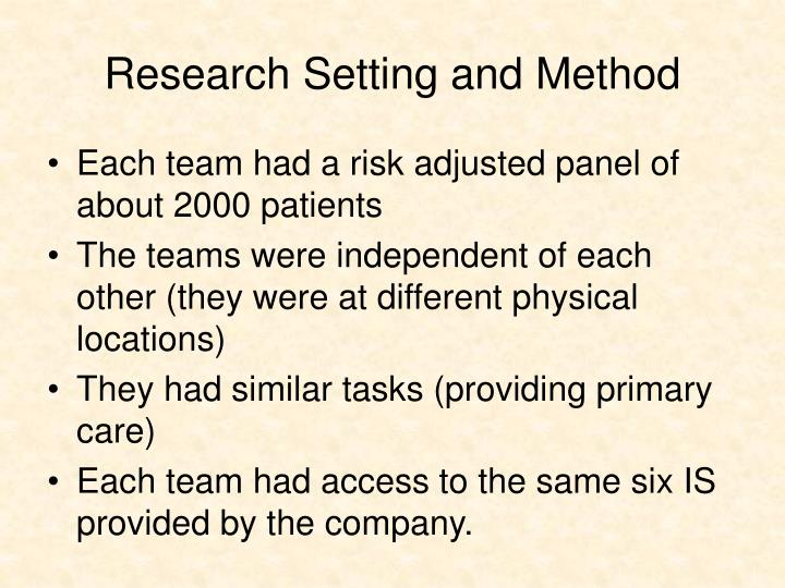 Research Setting and Method