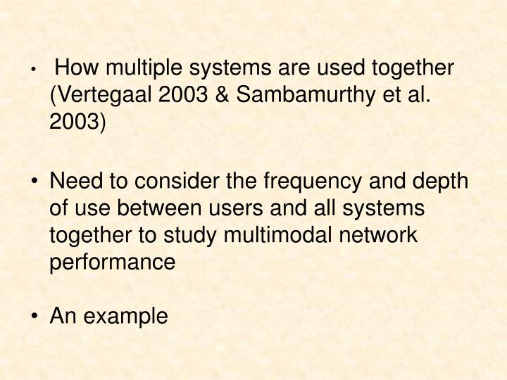How multiple systems are used together (Vertegaal 2003 & Sambamurthy et al. 2003)