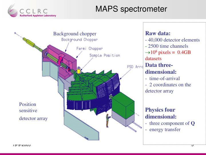 MAPS spectrometer