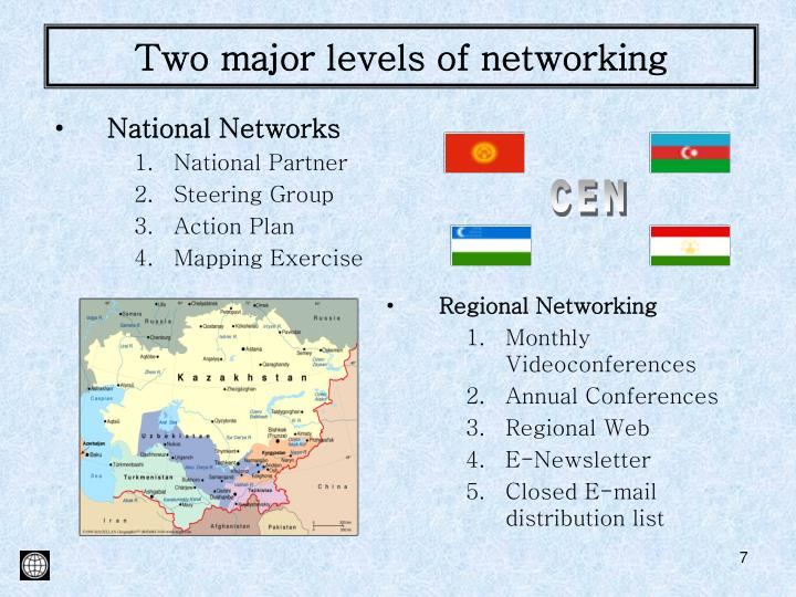 Two major levels of networking