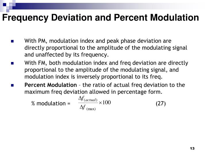 Frequency Deviation and Percent Modulation