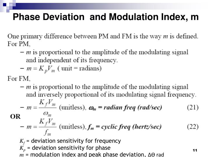 Phase Deviation  and Modulation Index, m
