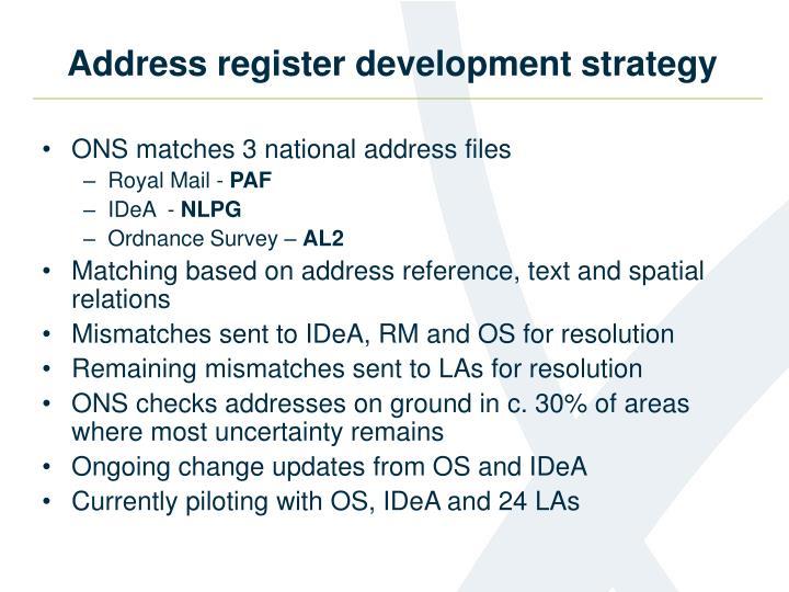 Address register development strategy