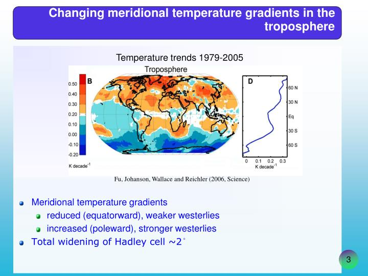 Changing meridional temperature gradients in the troposphere