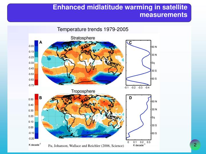 Enhanced midlatitude warming in satellite measurements
