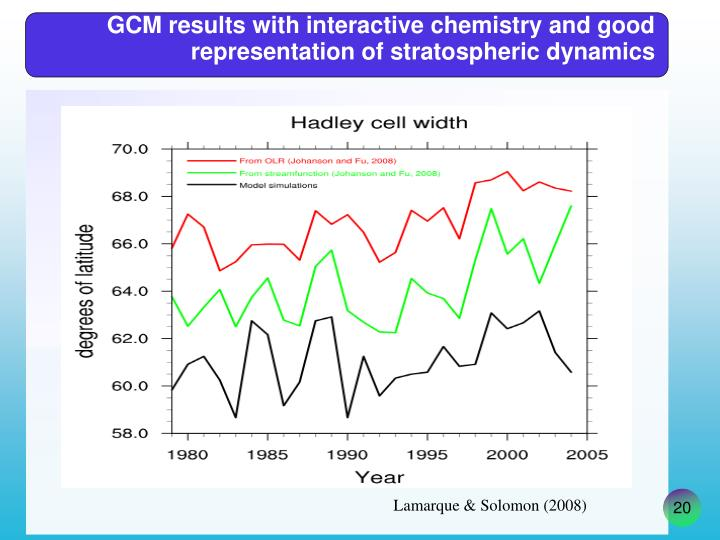 GCM results with interactive chemistry and good representation of stratospheric dynamics