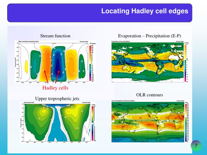 Locating Hadley cell edges