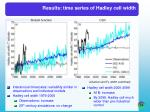 results time series of hadley cell width