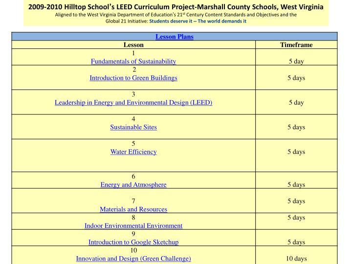 2009-2010 Hilltop School