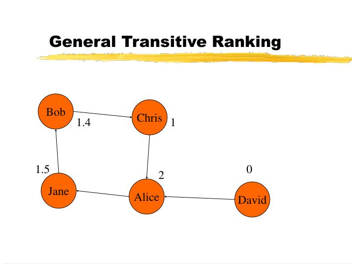 General Transitive Ranking