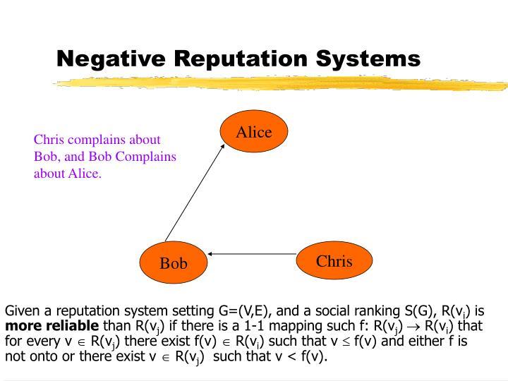 Negative Reputation Systems