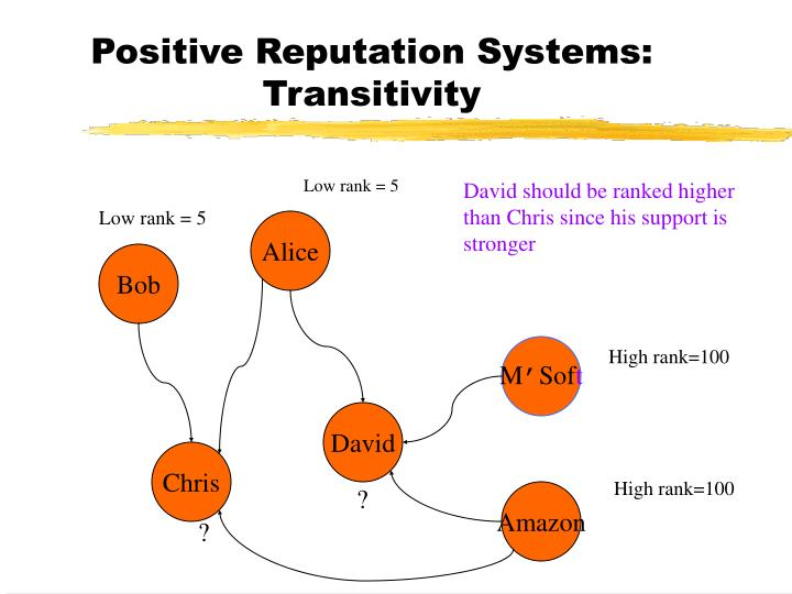 Positive Reputation Systems: Transitivity
