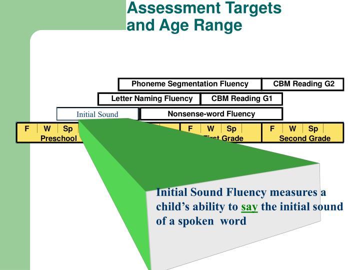 Assessment Targets
