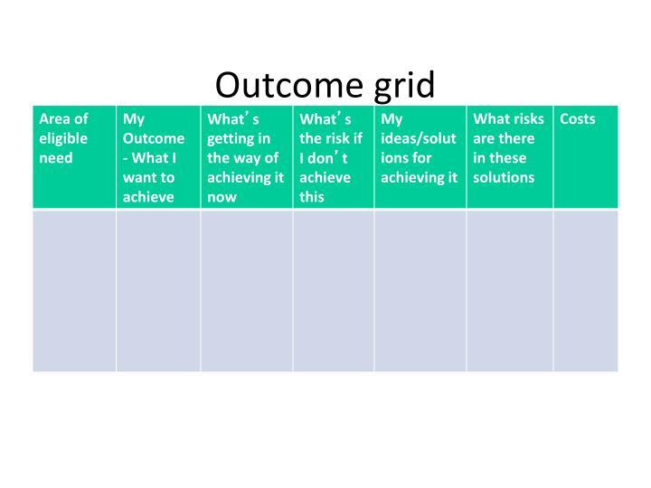 Outcome grid