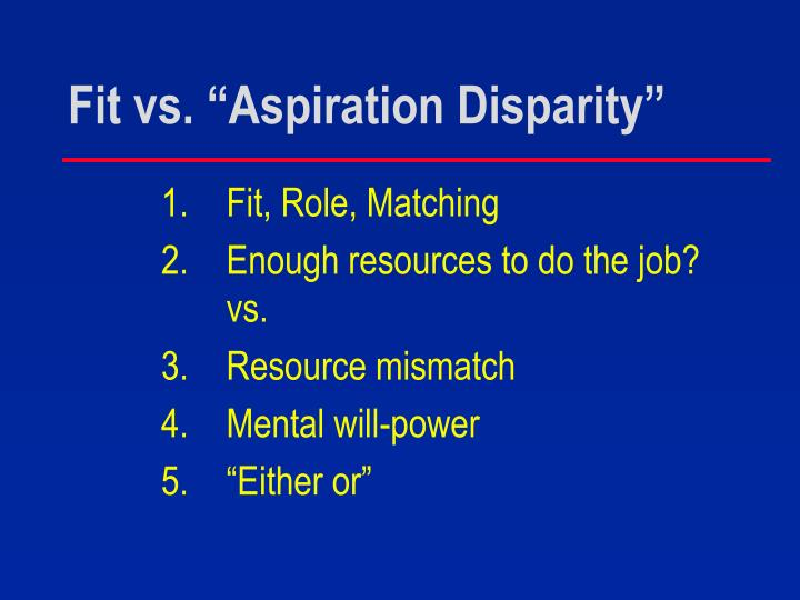"Fit vs. ""Aspiration Disparity"""