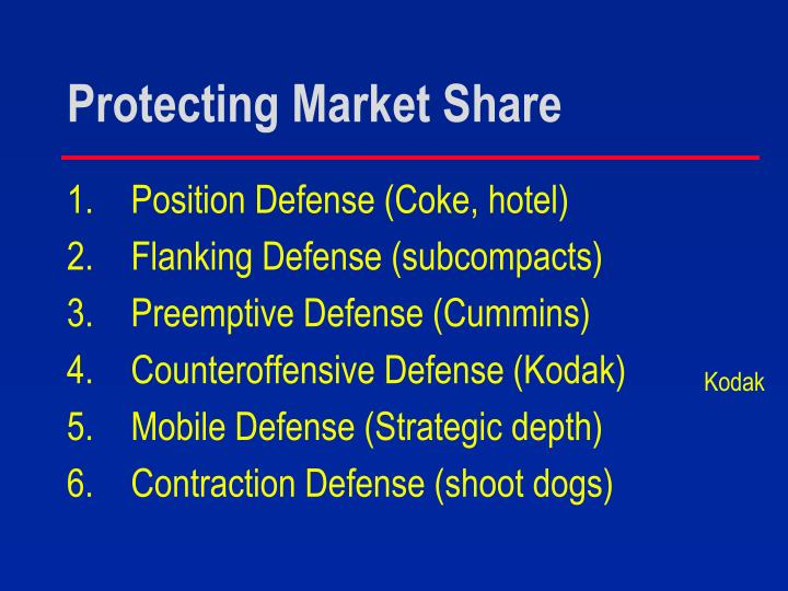 Protecting Market Share
