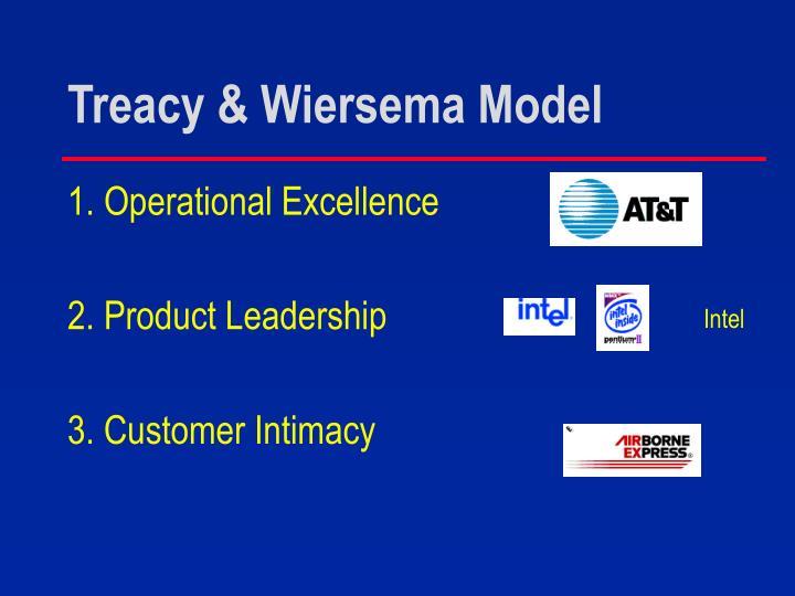 Treacy & Wiersema Model